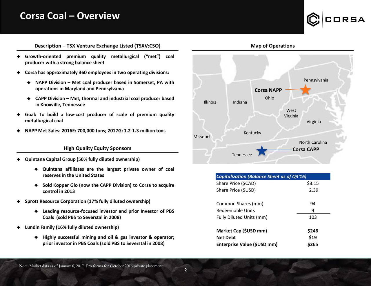 Description  TSX Venture Exchange Listed (TSXV:CSO) Map of Operations Growth-oriented premium quality metallurgical (met) coal producer with a strong balance sheet Corsa has approximately 360 employees in two operating divisions: NAPP Division  Met coal producer based in Somerset, PA with Pennsylvania operations in Maryland and Pennsylvania Corsa NAPP CAPP Division  Met, thermal and industrial coal producer based Illinois Indiana Ohio in Knoxville, Tennessee West Goal: To build a low-cost producer of scale of premium quality Virginia metallurgical coal Virginia NAPP Met Sales: 2016E: 700,000 tons; 2017G: 1.2-1.3 million tons Missouri Kentucky North Carolina High Quality Equity Sponsors Corsa CAPP Tennessee Quintana Capital Group (50% fully diluted ownership) Quintana affiliates are the largest private owner of coal reserves in the United States Capitalization (Balance Sheet as of Q3'16) Share Price ($CAD) $3.15 Sold Kopper Glo (now the CAPP Division) to Corsa to acquire control in 2013 Share Price ($USD) 2.39 Sprott Resource Corporation (17% fully diluted ownership) Common Shares (mm) 94 Leading resource-focused investor and prior Investor of PBS Redeemable Units 9 Coals (sold PBS to Severstal in 2008) Fully Diluted Units (mm) 103 Lundin Family (16% fully diluted ownership) Market Cap ($USD mm) $246 Highly successful mining and oil & gas investor & operator; Net Debt $19 prior investor in PBS Coals (sold PBS to Severstal in 2008) Enterprise Value ($USD mm) $265 Note: Market data as of January 6, 2017. Pro forma for October 2016 private placement. 2